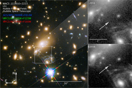 In 2016, gravity helped scientists spot the farthest star ever seen. In 2011, without gravity's help, it could not be seen.