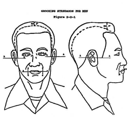 Drawing showing the Navy's rules for men's hair.