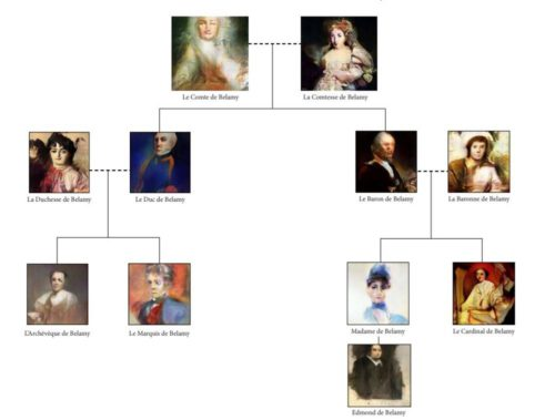 A family tree showing the imaginary Belamy Family.