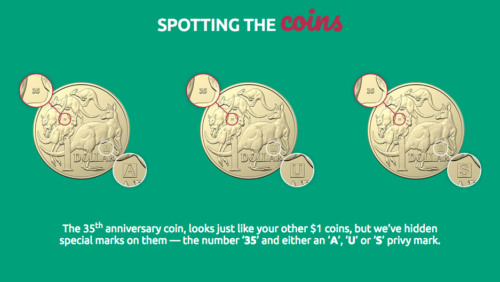Screenshot of the Dollar Discovery site showing identifying features of the special coins.