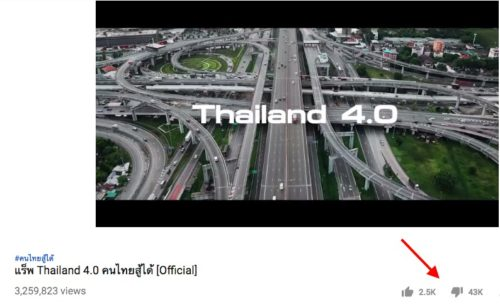 Screenshot from opening of Thailand 4.0 video.