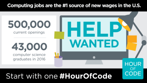 Promotional graphic for Hour of Code saying 500,000 current open computing jobs but only 43,000 CS graduates inn 2016.