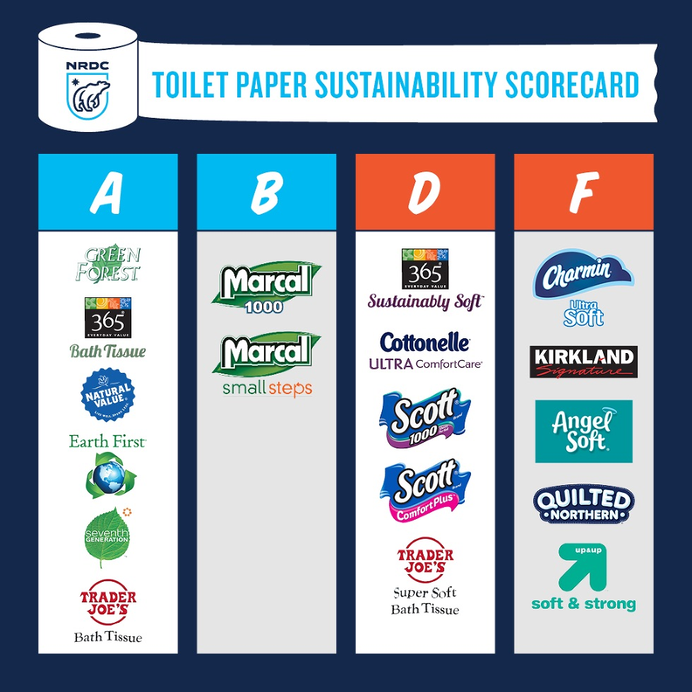 NRDC's toilet paper scorecard