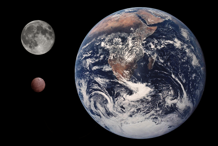 2007 OR10 compared to Earth and Moon.