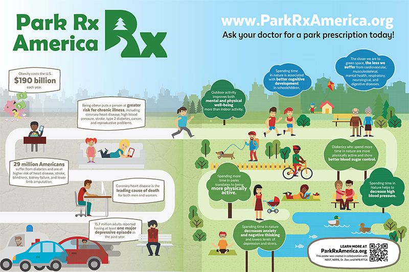 Infographic from ParkRxAmerica.org