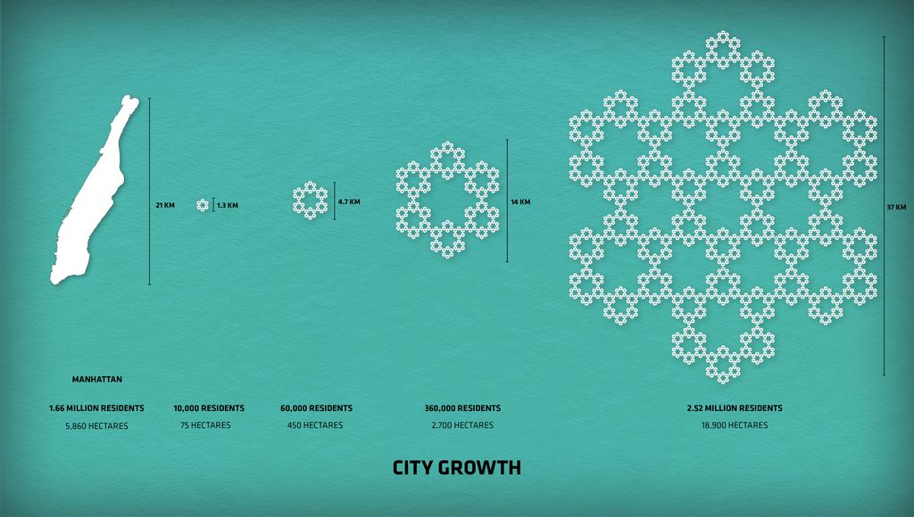 Artist's idea of how floating cities might fit together.