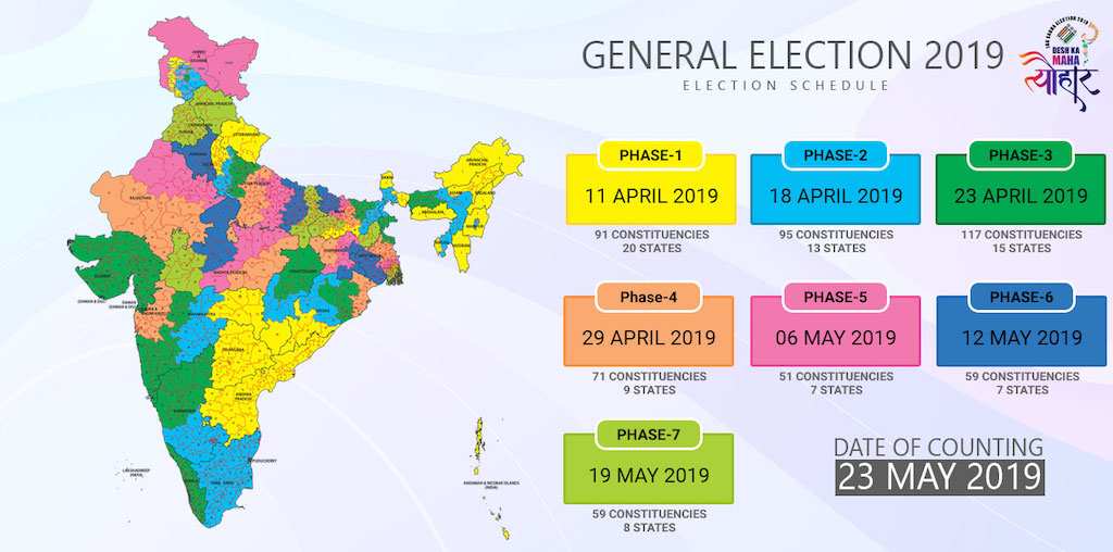 Schedule for voting in India's 2019 election.