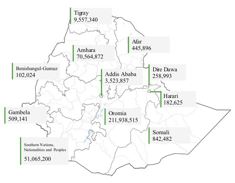 Map showing regional totals for Green Legacy tree planting in Ethiopia.