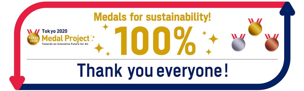 Image saying Medals for sustainability 100%.