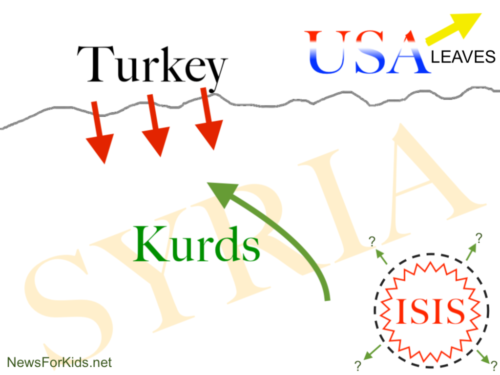 Simple diagram of Turkey's Syria Invasion after US left.