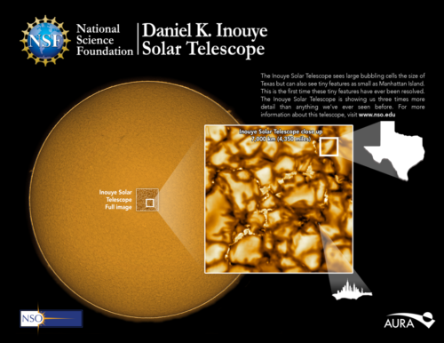 Diagram showing relationship in size of the new highly detailed images of the sun.