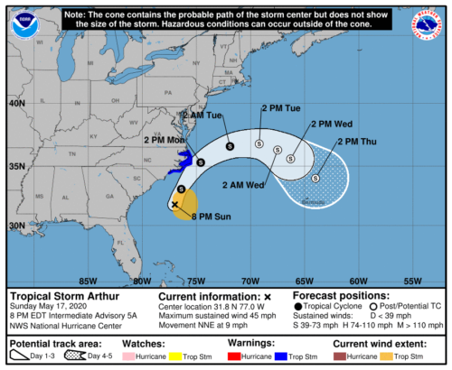 National Hurricane Center's 5-day track and intensity forecast cone of Atlantic AL012020 Tropical Depression One.