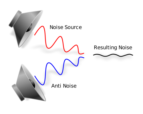 Drawing showing how Active Noise Reduction works.