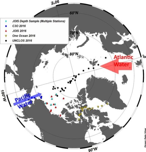 Map showing sampling sites and flow into Arctic Ocean from Atlantic Ocean and Pacific Ocean.