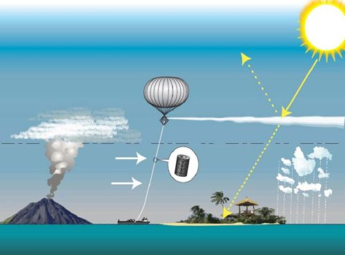 An illustration of the SPICE project, which will investigate the feasibility of one so-called geoengineering technique: the idea of simulating natural processes that release small particles into the stratosphere, which then reflect a few percent of incoming solar radiation, with the effect of cooling the Earth with relative speed.