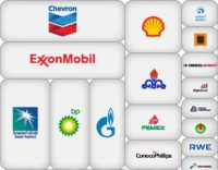 Oil company logos in boxes sized to represent their global carbon emissions.